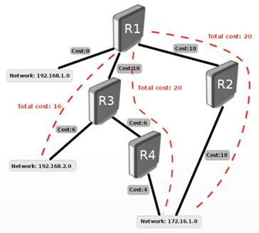 routing.jpg