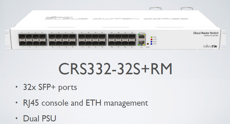 CRS332-32S+RM