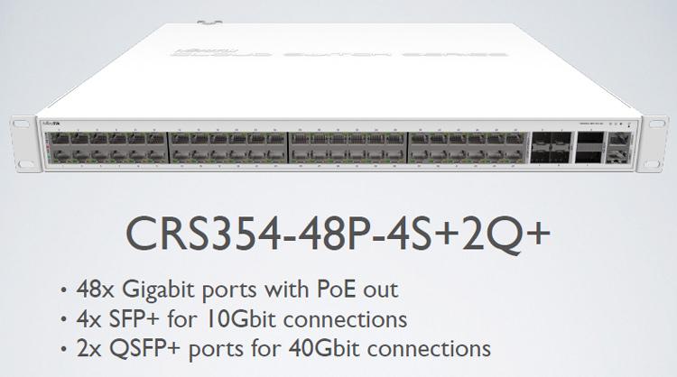 CRS354-48P-4S+2Q+