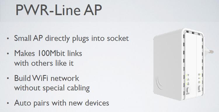 PWR-Line AP